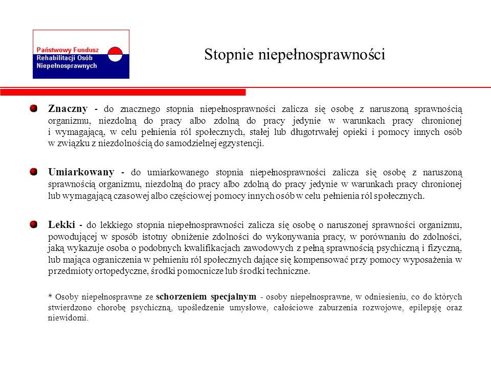 Państwowy Fundusz Rehabilitacji Osób Niepełnosprawnych zgodnie z art.