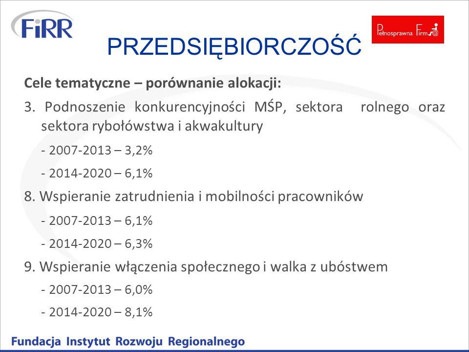POSTULATY NGO Komponent regionalny (Regionalne Programy Operacyjne) 1.