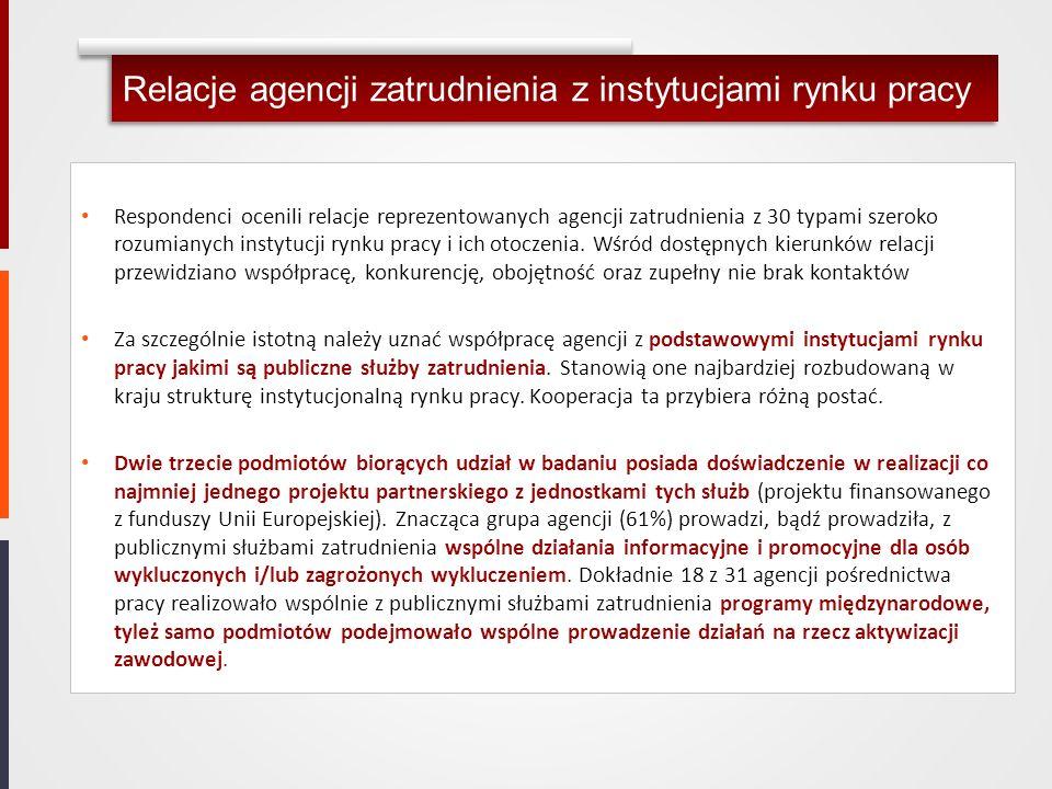 Relacje agencji zatrudnienia z instytucjami rynku pracy Respondenci ocenili relacje reprezentowanych agencji zatrudnienia z 30 typami szeroko rozumian