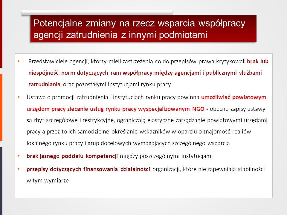 Potencjalne zmiany na rzecz wsparcia współpracy agencji zatrudnienia z innymi podmiotami Przedstawiciele agencji, którzy mieli zastrzeżenia co do prze