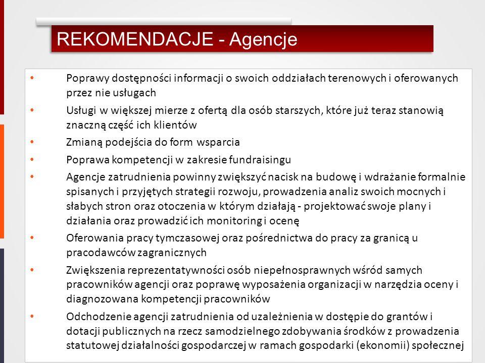 REKOMENDACJE - Agencje Poprawy dostępności informacji o swoich oddziałach terenowych i oferowanych przez nie usługach Usługi w większej mierze z ofert