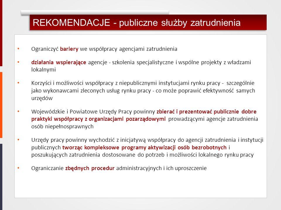 REKOMENDACJE - publiczne służby zatrudnienia Ograniczyć bariery we współpracy agencjami zatrudnienia działania wspierające agencje - szkolenia specjal