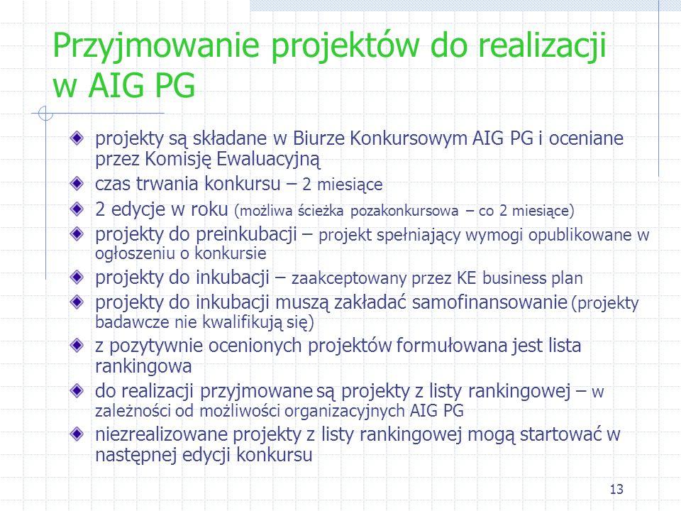 13 Przyjmowanie projektów do realizacji w AIG PG projekty są składane w Biurze Konkursowym AIG PG i oceniane przez Komisję Ewaluacyjną czas trwania ko