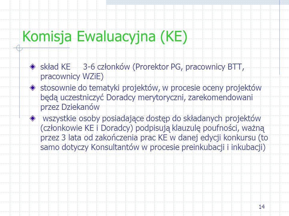 14 Komisja Ewaluacyjna (KE) skład KE 3-6 członków (Prorektor PG, pracownicy BTT, pracownicy WZiE) stosownie do tematyki projektów, w procesie oceny pr