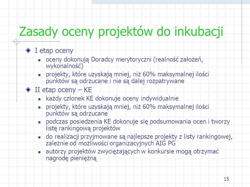 15 Zasady oceny projektów do inkubacji I etap oceny oceny dokonują Doradcy merytoryczni (realność założeń, wykonalność) projekty, które uzyskają mniej