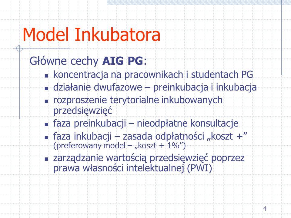 4 Model Inkubatora Główne cechy AIG PG: koncentracja na pracownikach i studentach PG działanie dwufazowe – preinkubacja i inkubacja rozproszenie teryt