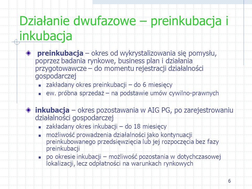 6 Działanie dwufazowe – preinkubacja i inkubacja preinkubacja – okres od wykrystalizowania się pomysłu, poprzez badania rynkowe, business plan i dział