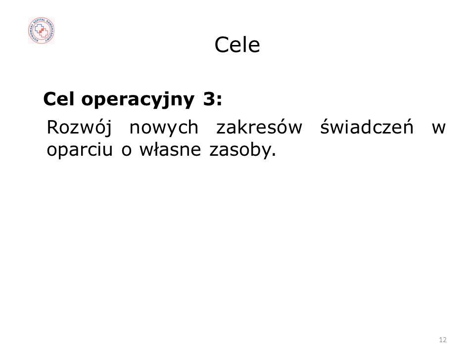 Cele Cel operacyjny 3: Rozwój nowych zakresów świadczeń w oparciu o własne zasoby. 12