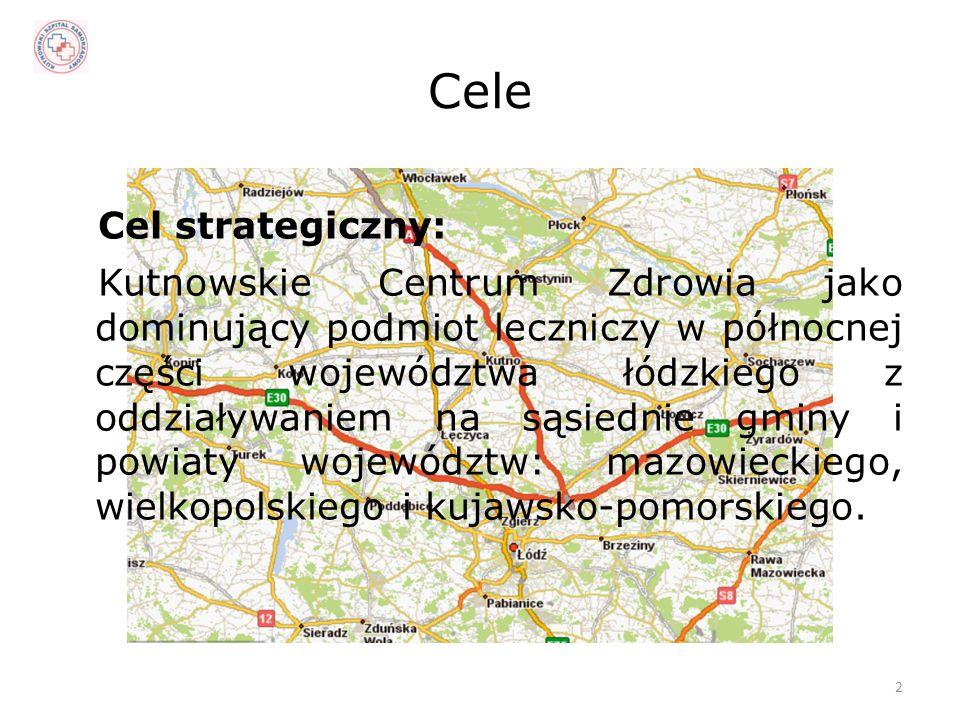 Cele Cel strategiczny: Kutnowskie Centrum Zdrowia jako dominujący podmiot leczniczy w północnej części województwa łódzkiego z oddziaływaniem na sąsiednie gminy i powiaty województw: mazowieckiego, wielkopolskiego i kujawsko-pomorskiego.
