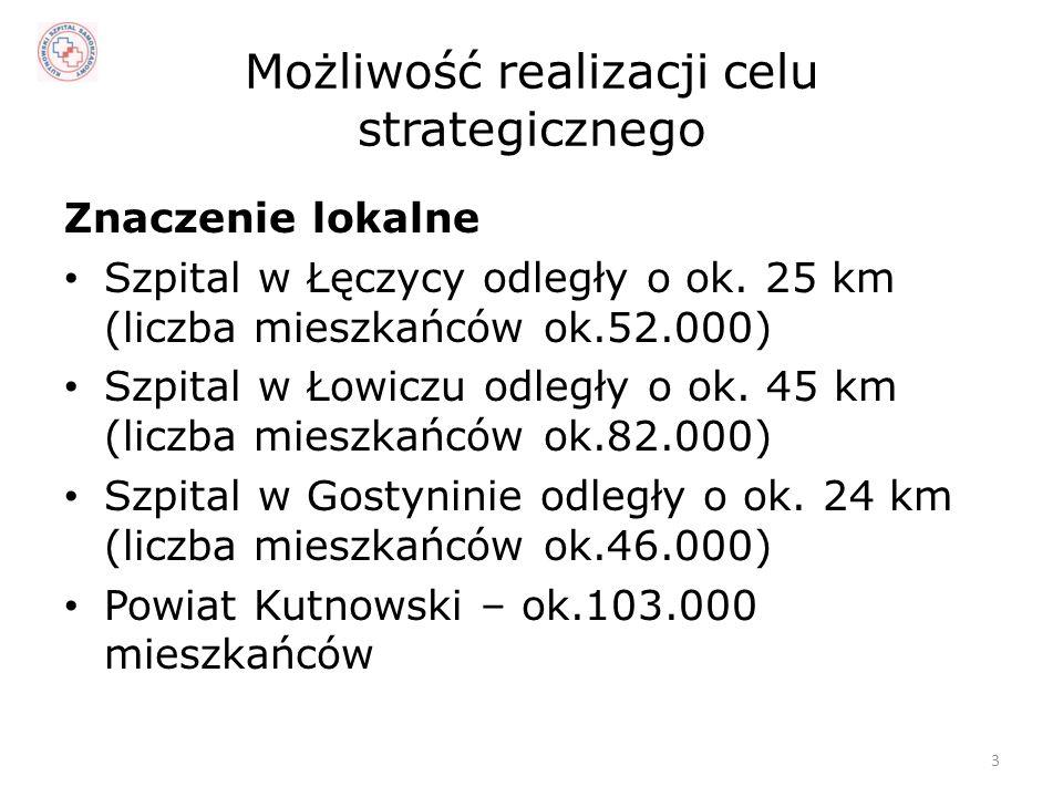 Możliwość realizacji celu strategicznego Znaczenie lokalne Szpital w Łęczycy odległy o ok. 25 km (liczba mieszkańców ok.52.000) Szpital w Łowiczu odle