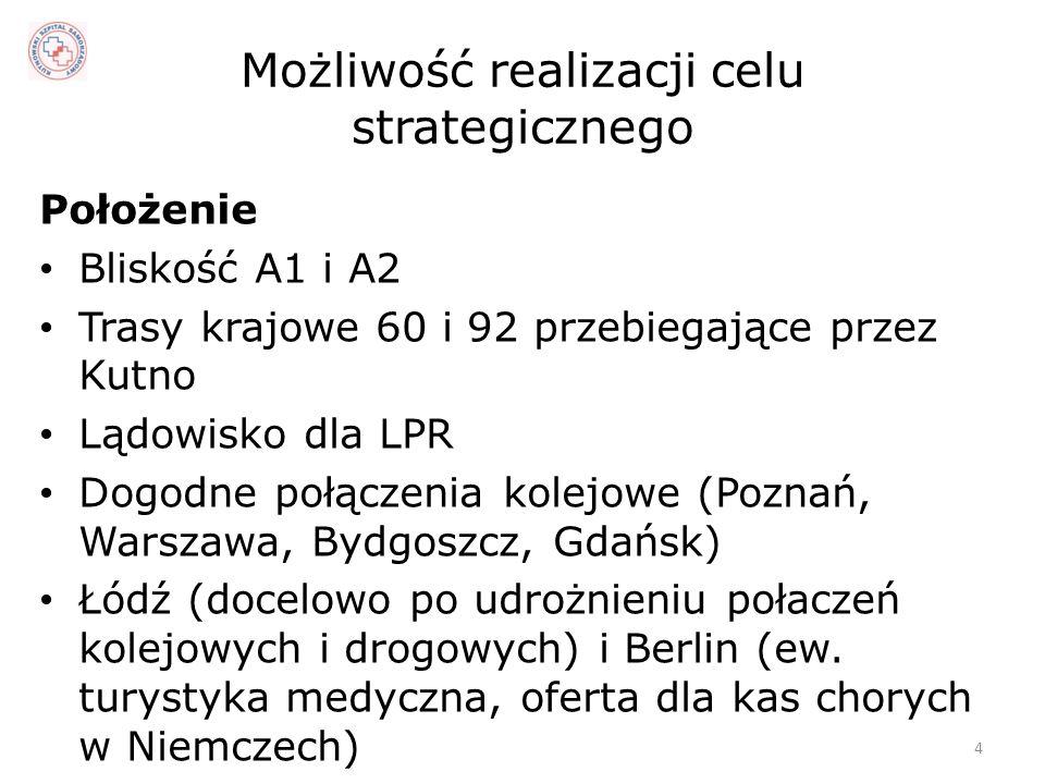 Możliwość realizacji celu strategicznego Położenie Bliskość A1 i A2 Trasy krajowe 60 i 92 przebiegające przez Kutno Lądowisko dla LPR Dogodne połączen
