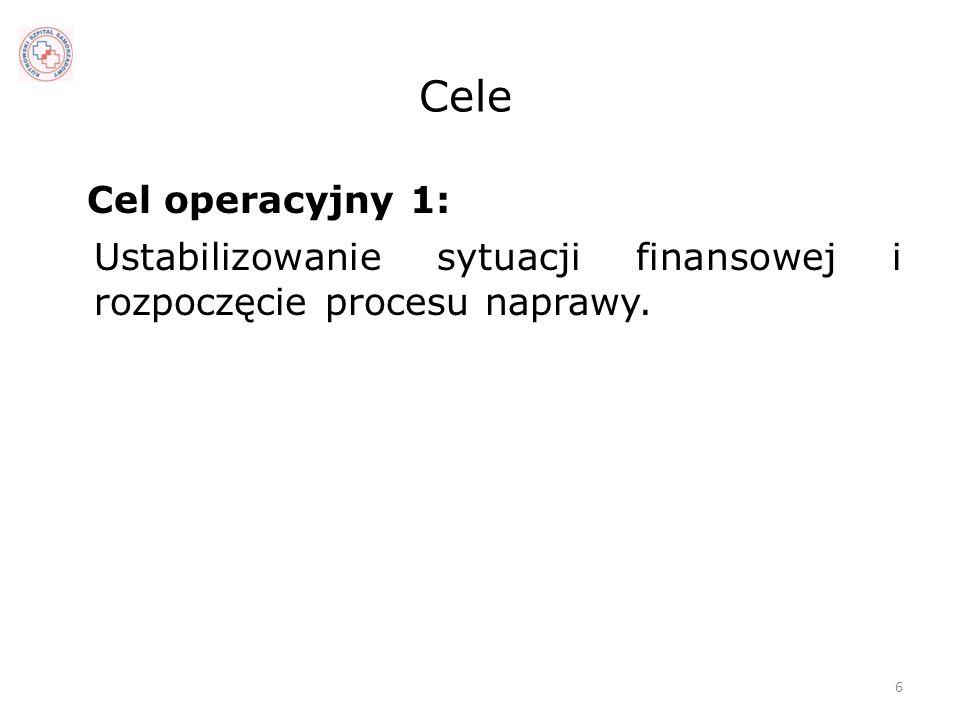 Cele Cel operacyjny 1: Ustabilizowanie sytuacji finansowej i rozpoczęcie procesu naprawy. 6