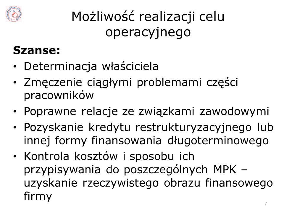 Możliwość realizacji celu operacyjnego Zagrożenia: Gry polityczne Opór przed zmianami kadry kierowniczej w części medycznej Nieprzewidywalne reakcje wierzycieli Brak finansowania długoterminowego 8