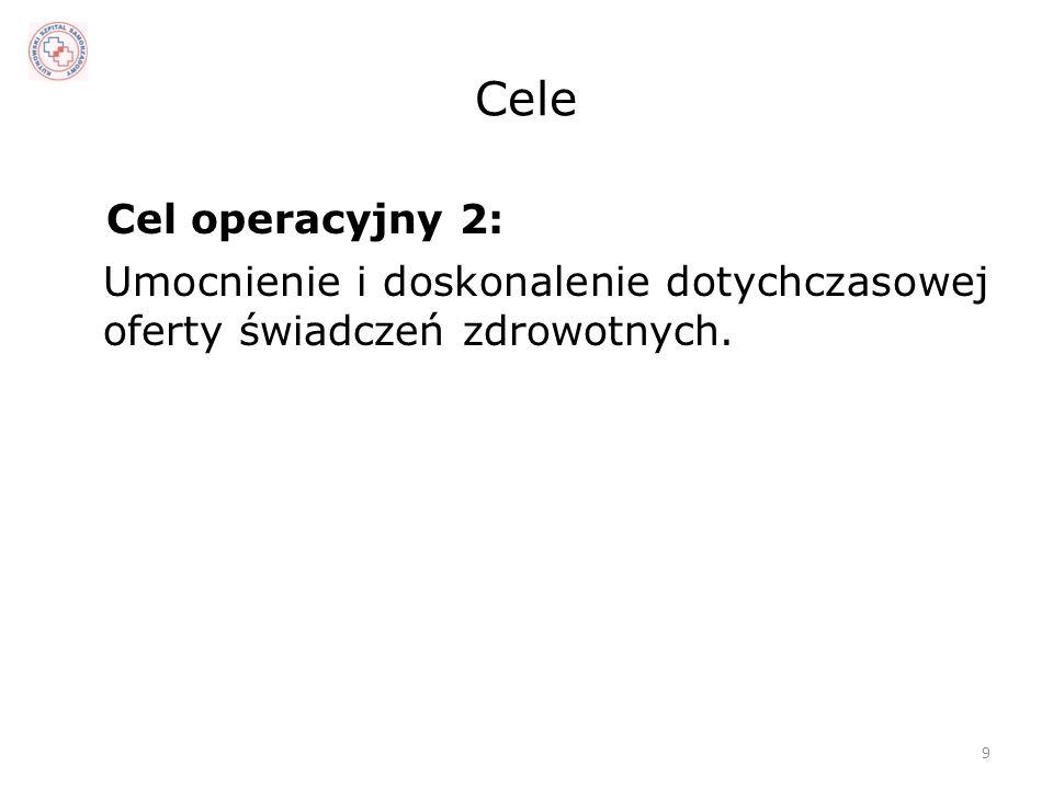 Cele Cel operacyjny 2: Umocnienie i doskonalenie dotychczasowej oferty świadczeń zdrowotnych. 9