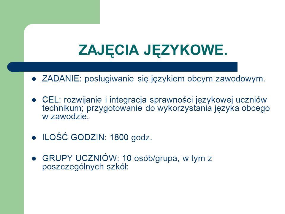 ZAJĘCIA JĘZYKOWE. ZADANIE: posługiwanie się językiem obcym zawodowym. CEL: rozwijanie i integracja sprawności językowej uczniów technikum; przygotowan