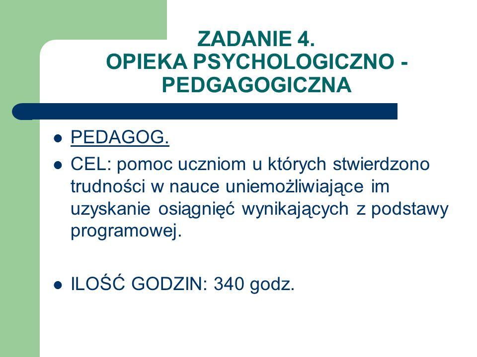 ZADANIE 4. OPIEKA PSYCHOLOGICZNO - PEDGAGOGICZNA PEDAGOG. CEL: pomoc uczniom u których stwierdzono trudności w nauce uniemożliwiające im uzyskanie osi