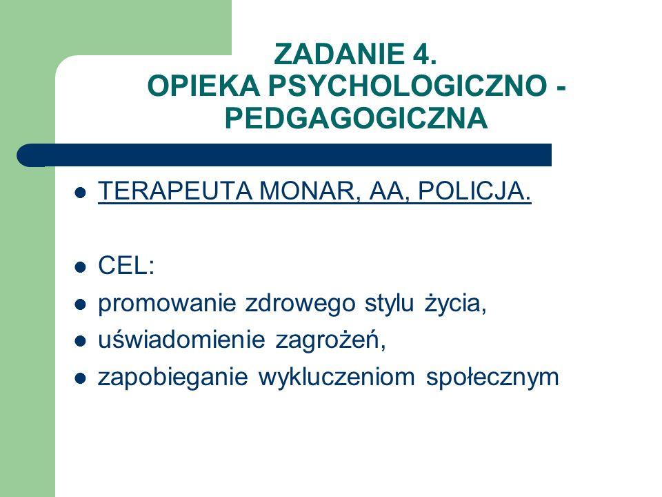 ZADANIE 4. OPIEKA PSYCHOLOGICZNO - PEDGAGOGICZNA TERAPEUTA MONAR, AA, POLICJA. CEL: promowanie zdrowego stylu życia, uświadomienie zagrożeń, zapobiega