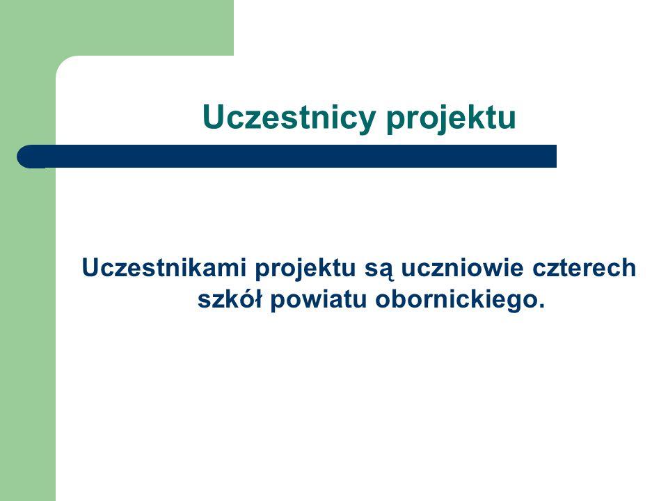 Partnerstwo Projekt realizowany jest w partnerstwie: - Zespół Szkół im.