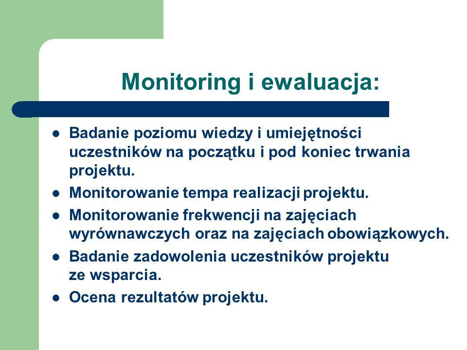 Monitoring i ewaluacja: Badanie poziomu wiedzy i umiejętności uczestników na początku i pod koniec trwania projektu. Monitorowanie tempa realizacji pr
