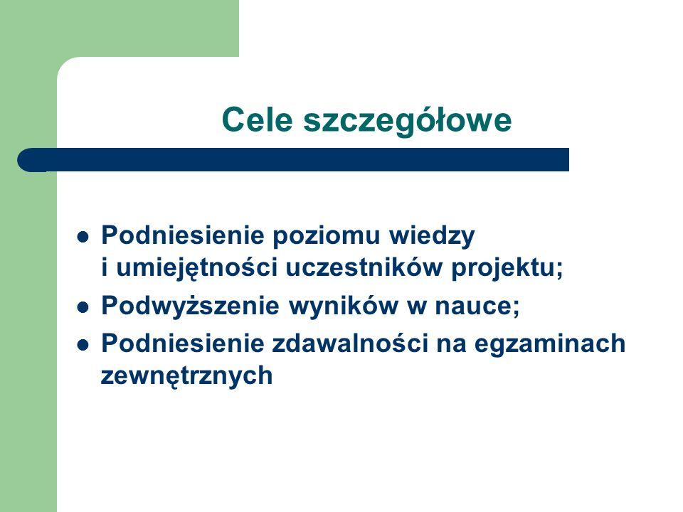 Cele szczegółowe Podniesienie poziomu wiedzy i umiejętności uczestników projektu; Podwyższenie wyników w nauce; Podniesienie zdawalności na egzaminach