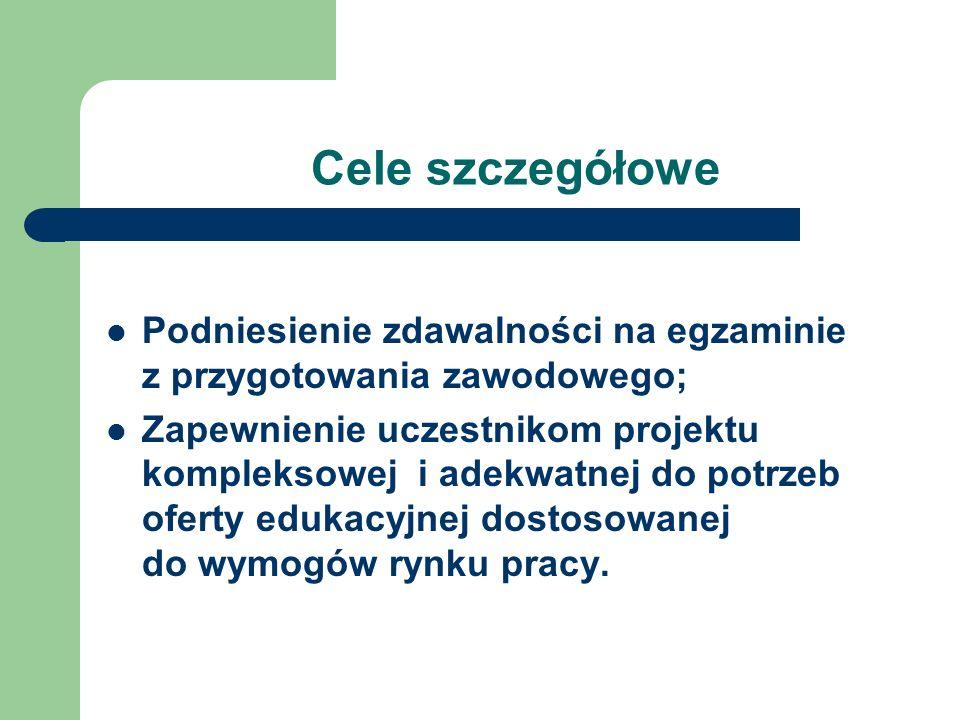 Cele szczegółowe Podniesienie zdawalności na egzaminie z przygotowania zawodowego; Zapewnienie uczestnikom projektu kompleksowej i adekwatnej do potrz