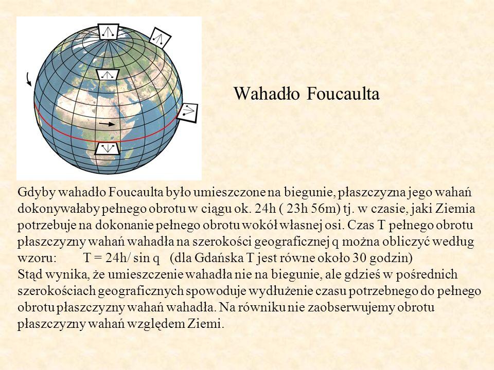Wahadło Foucaulta Gdyby wahadło Foucaulta było umieszczone na biegunie, płaszczyzna jego wahań dokonywałaby pełnego obrotu w ciągu ok. 24h ( 23h 56m)