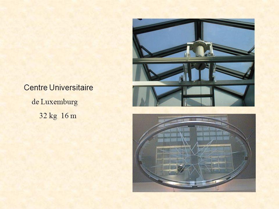 Centre Universitaire de Luxemburg 32 kg 16 m