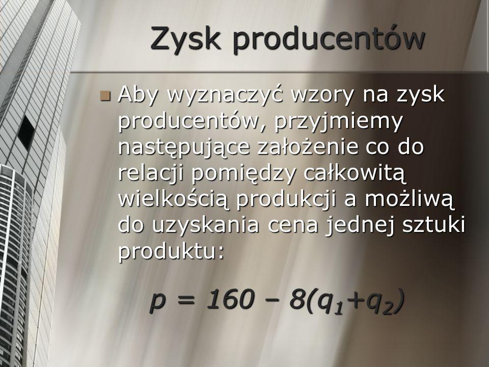 Zysk producentów Aby wyznaczyć wzory na zysk producentów, przyjmiemy następujące założenie co do relacji pomiędzy całkowitą wielkością produkcji a moż
