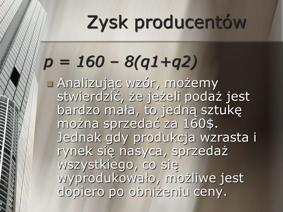 Zysk producentów Analizując wzór, możemy stwierdzić, że jeżeli podaż jest bardzo mała, to jedną sztukę można sprzedać za 160$. Jednak gdy produkcja wz
