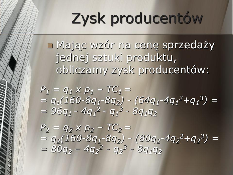 Zysk producentów Mając wzór na cenę sprzedaży jednej sztuki produktu, obliczamy zysk producentów: Mając wzór na cenę sprzedaży jednej sztuki produktu,