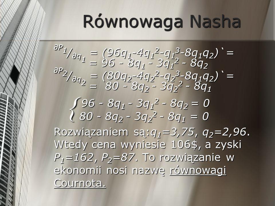 Równowaga Nasha P 1 / q 1 = (96q 1 -4q 1 2 -q 1 3 -8q 1 q 2 )`= = 96 - 8q 1 - 3q 1 2 - 8q 2 P 2 / q 2 = (80q 2 -4q 2 2 -q 2 3 -8q 1 q 2 )`= = 80 - 8q