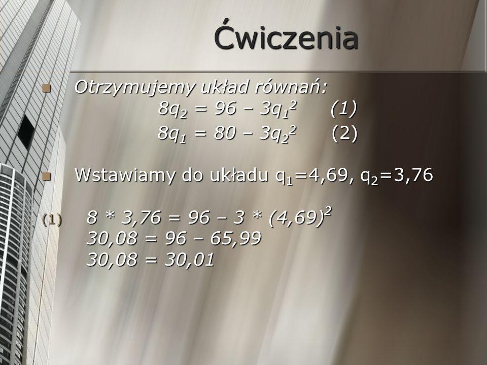 Ćwiczenia Otrzymujemy układ równań: Otrzymujemy układ równań: 8q 2 = 96 – 3q 1 2 (1) 8q 1 = 80 – 3q 2 2 (2) Wstawiamy do układu q 1 =4,69, q 2 =3,76 W