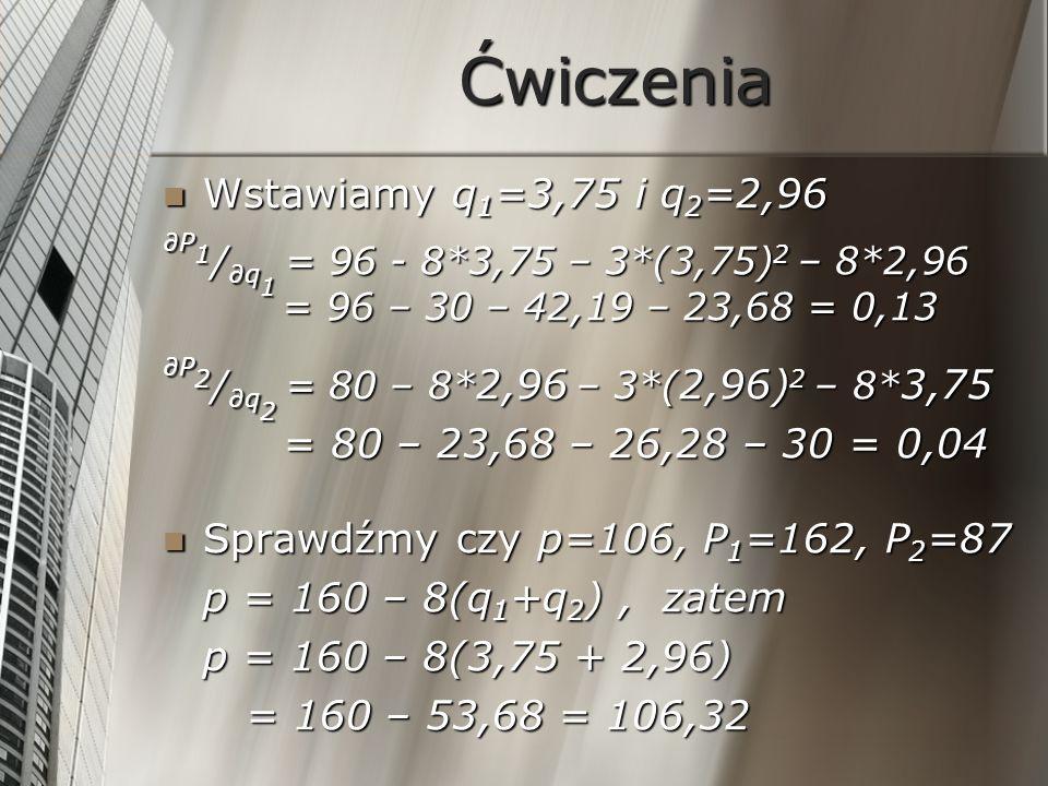 Ćwiczenia Wstawiamy q 1 =3,75 i q 2 =2,96 Wstawiamy q 1 =3,75 i q 2 =2,96 P 1 / q 1 = 96 - 8*3,75 – 3*(3,75) 2 – 8*2,96 = 96 – 30 – 42,19 – 23,68 = 0,