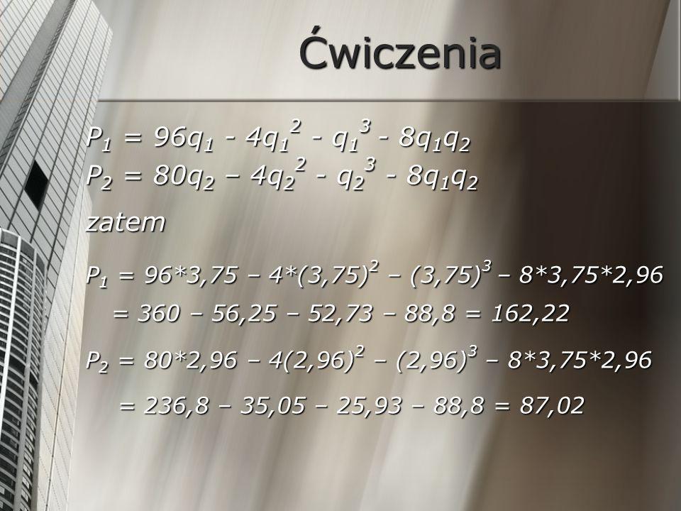 Ćwiczenia P 1 = 96q 1 - 4q 1 2 - q 1 3 - 8q 1 q 2 P 2 = 80q 2 – 4q 2 2 - q 2 3 - 8q 1 q 2 zatem P 1 = 96*3,75 – 4*(3,75) 2 – (3,75) 3 – 8*3,75*2,96 =