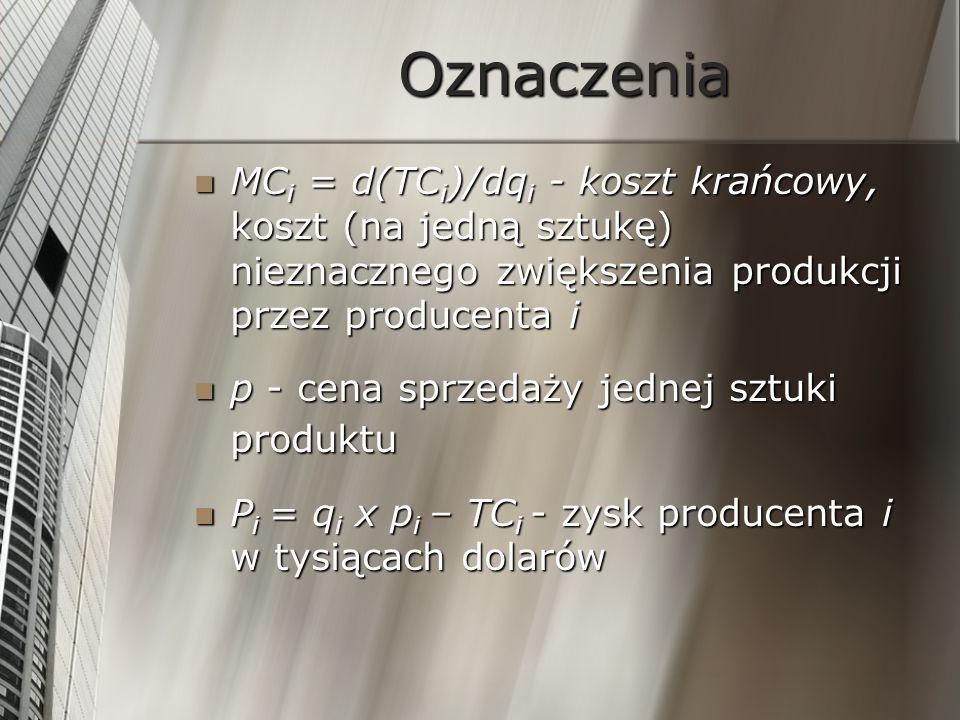 Oznaczenia MC i = d(TC i )/dq i - koszt krańcowy, koszt (na jedną sztukę) nieznacznego zwiększenia produkcji przez producenta i MC i = d(TC i )/dq i -