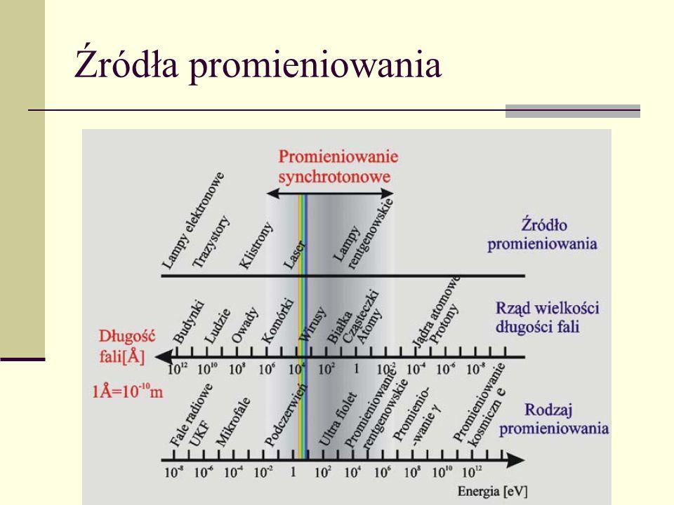 Synchrotron (obszar zastosowań) Spektroskopia fotoelektronów UV (UPS).