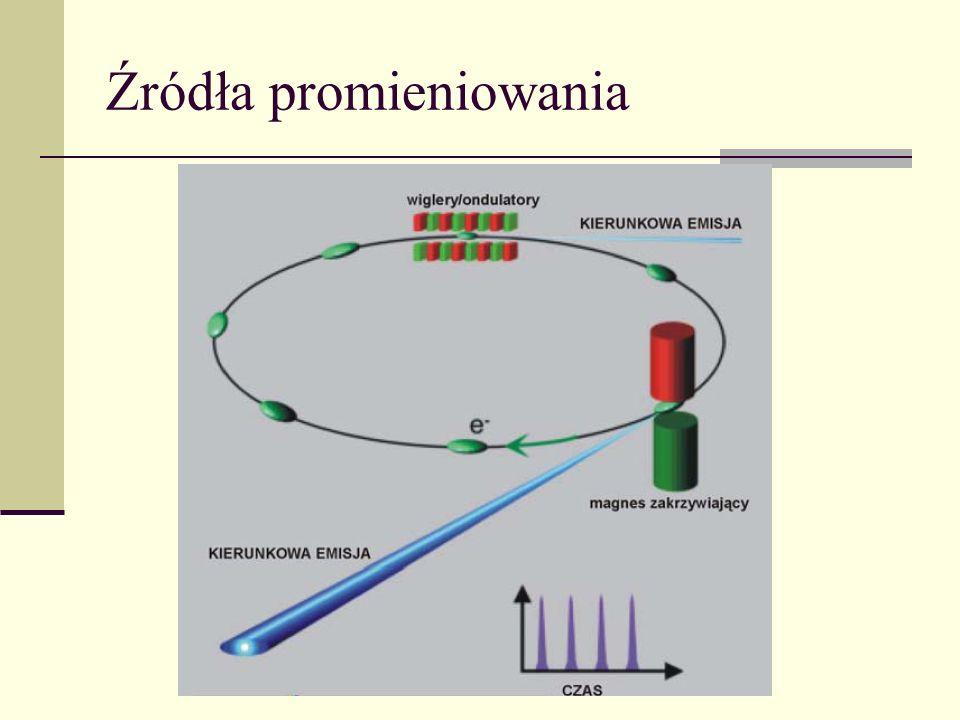 Synchrotron (obszar zastosowań) Kątowo–spinowo-rozdzielcza spektroskopia fotoelektronów UV (SPARPES).