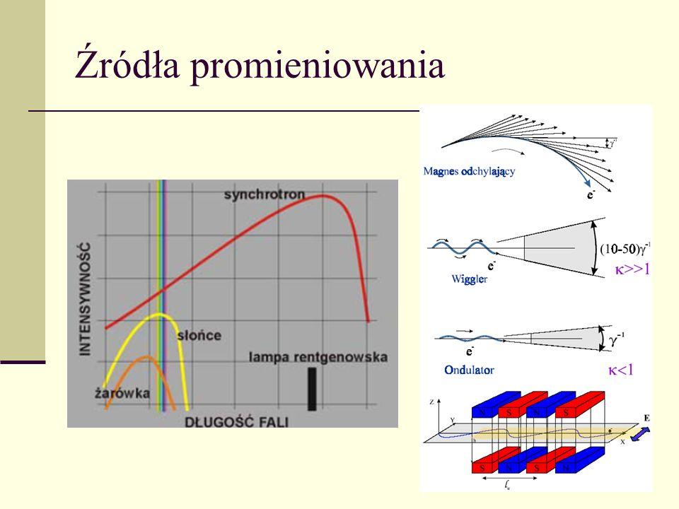 Spektroskopia Masowa Teoretycznie zdolność rozdzielcza R jako funkcja stosunku U/Vo ma postać: gdzie u=U/Vo, umax=U/Vo dla a = 0,23699 i q = 0,706.