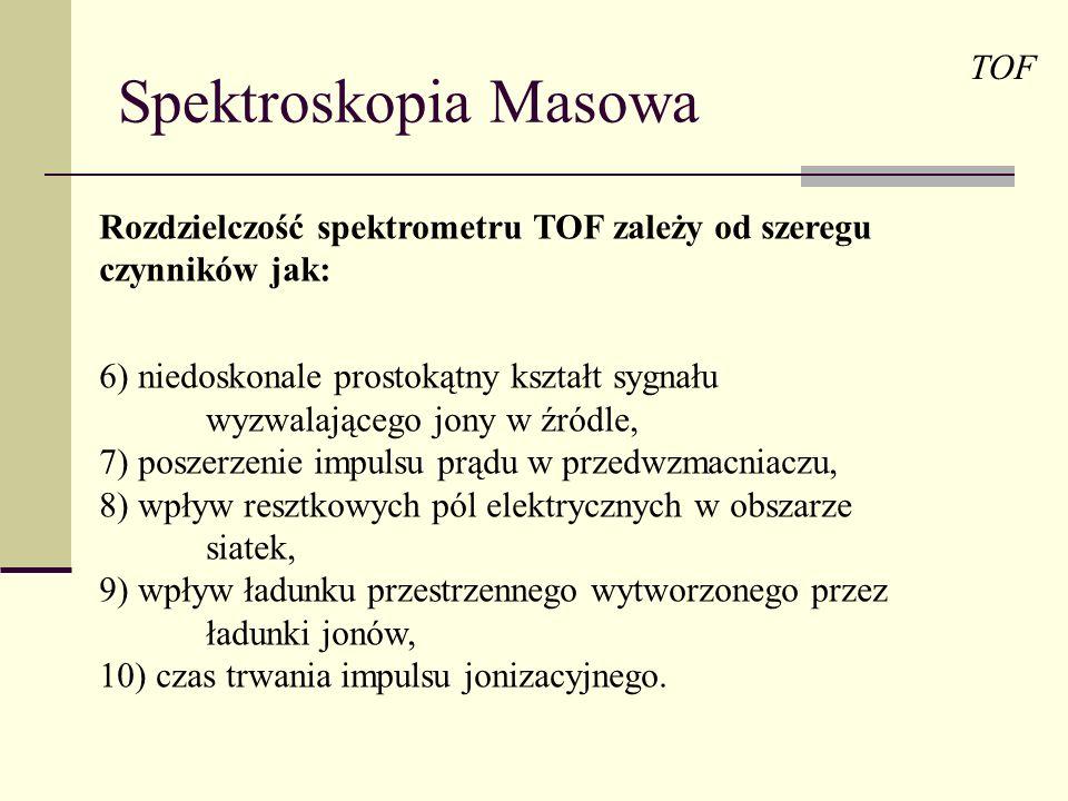 Spektroskopia Masowa Rozdzielczość spektrometru TOF zależy od szeregu czynników jak: 6) niedoskonale prostokątny kształt sygnału wyzwalającego jony w