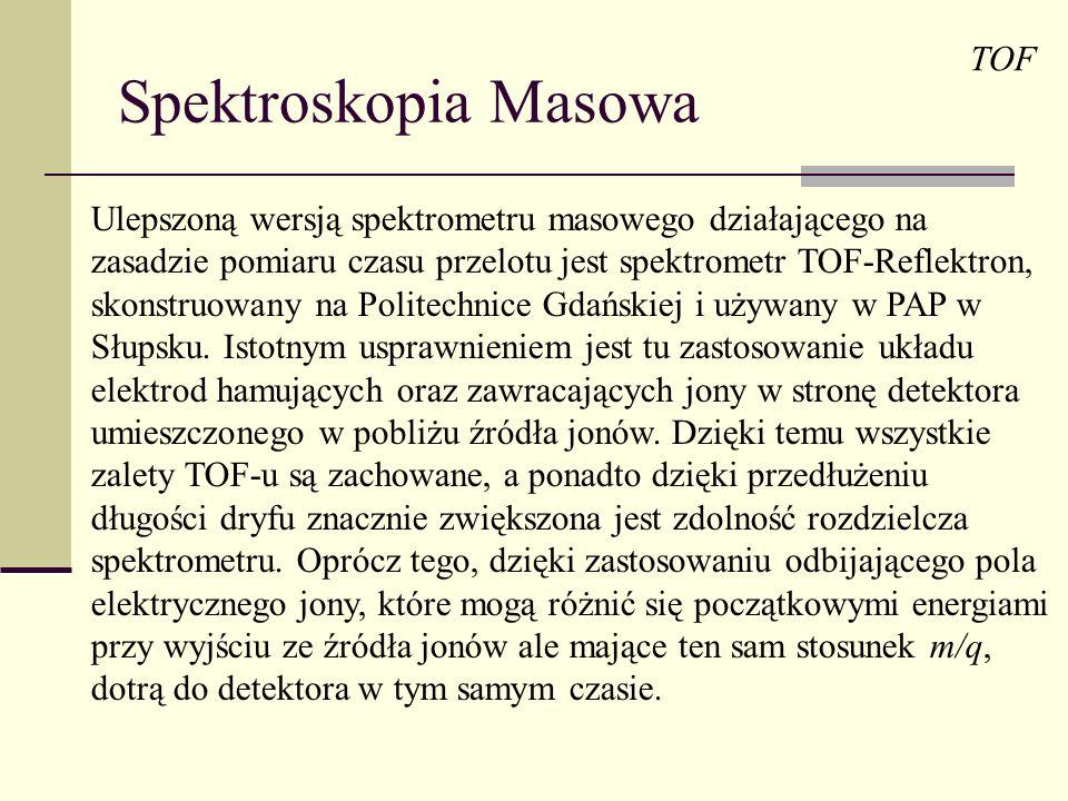 Spektroskopia Masowa TOF Ulepszoną wersją spektrometru masowego działającego na zasadzie pomiaru czasu przelotu jest spektrometr TOF-Reflektron, skons