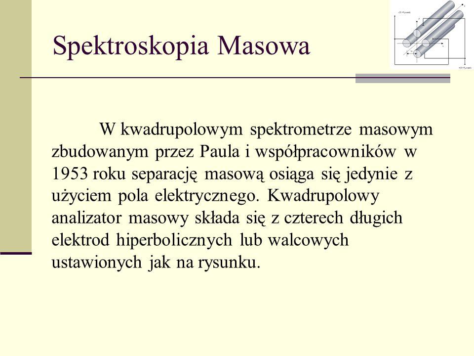 Spektroskopia Masowa W kwadrupolowym spektrometrze masowym zbudowanym przez Paula i współpracowników w 1953 roku separację masową osiąga się jedynie z