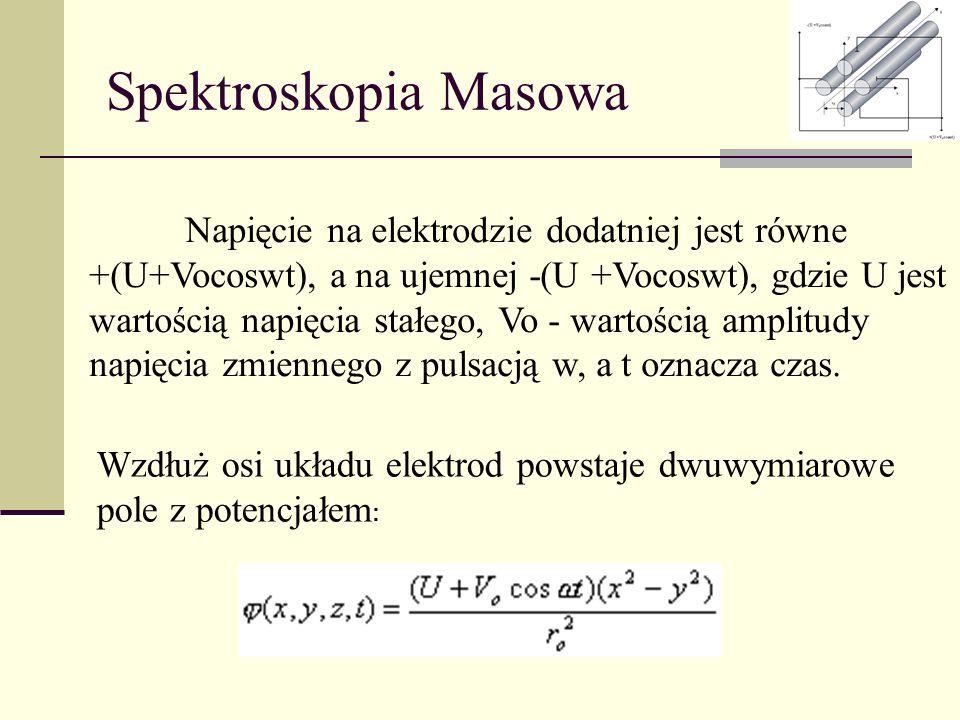 Spektroskopia Masowa Napięcie na elektrodzie dodatniej jest równe +(U+Vocoswt), a na ujemnej -(U +Vocoswt), gdzie U jest wartością napięcia stałego, V