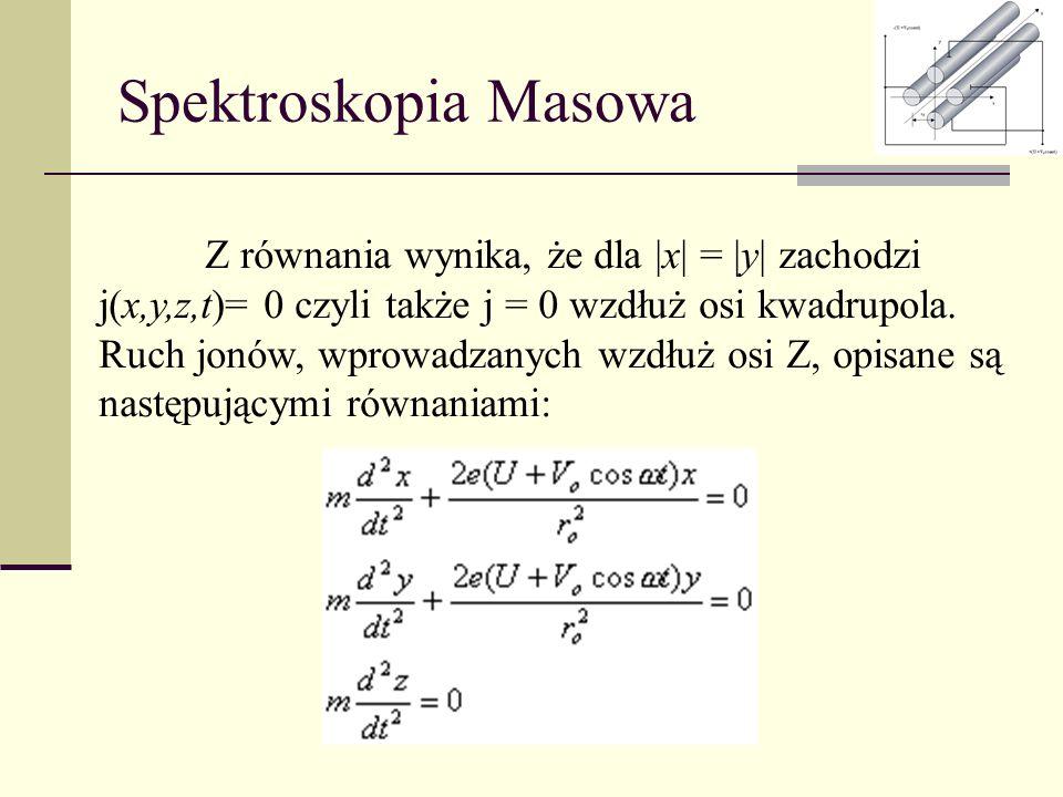 Spektroskopia Masowa Z równania wynika, że dla |x| = |y| zachodzi j(x,y,z,t)= 0 czyli także j = 0 wzdłuż osi kwadrupola. Ruch jonów, wprowadzanych wzd