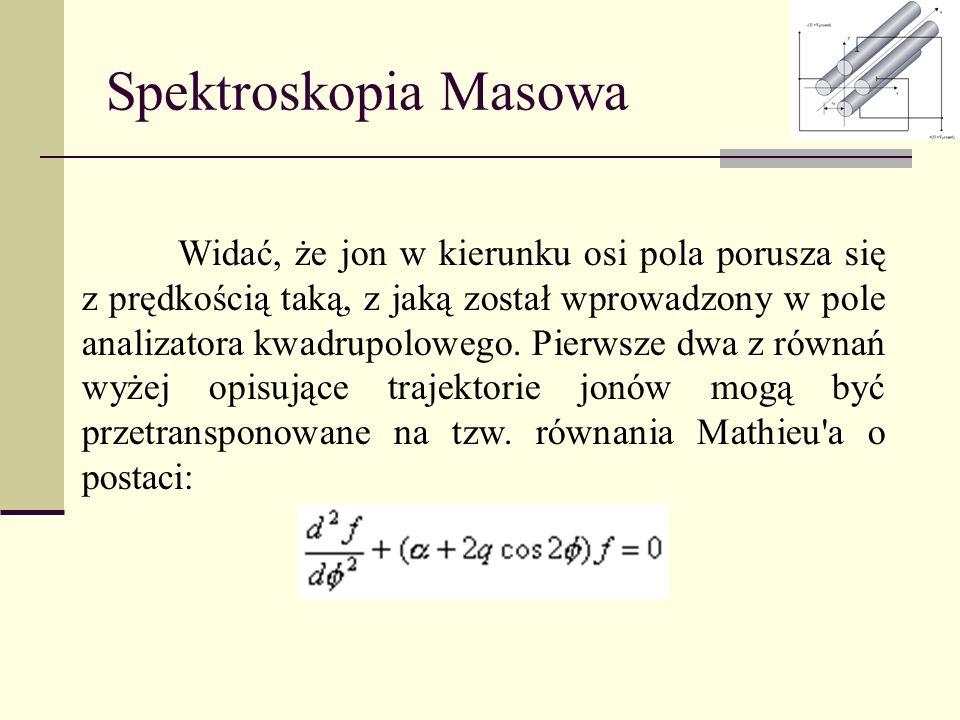 Spektroskopia Masowa Widać, że jon w kierunku osi pola porusza się z prędkością taką, z jaką został wprowadzony w pole analizatora kwadrupolowego. Pie