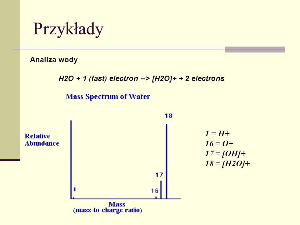 Przykłady Analiza wody H2O + 1 (fast) electron --> [H2O]+ + 2 electrons 1 = H+ 16 = O+ 17 = [OH]+ 18 = [H2O]+