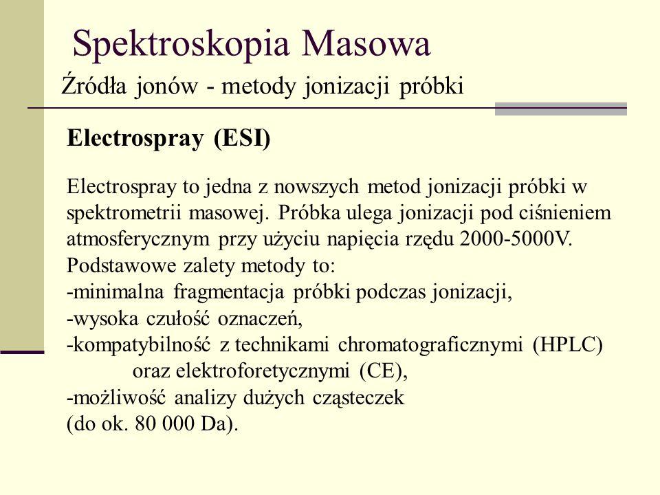 Spektroskopia Masowa Źródła jonów - metody jonizacji próbki Electrospray (ESI) Electrospray to jedna z nowszych metod jonizacji próbki w spektrometrii