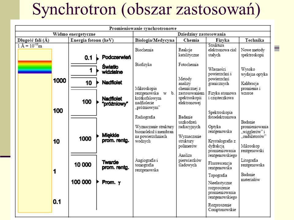 Spektrometry czasu przelotu W analizatorach czasu przelotu (time-of-flight, TOF) wykorzystana jest zależność czasu przelotu jonów od ich stosunku masy do ładunku.