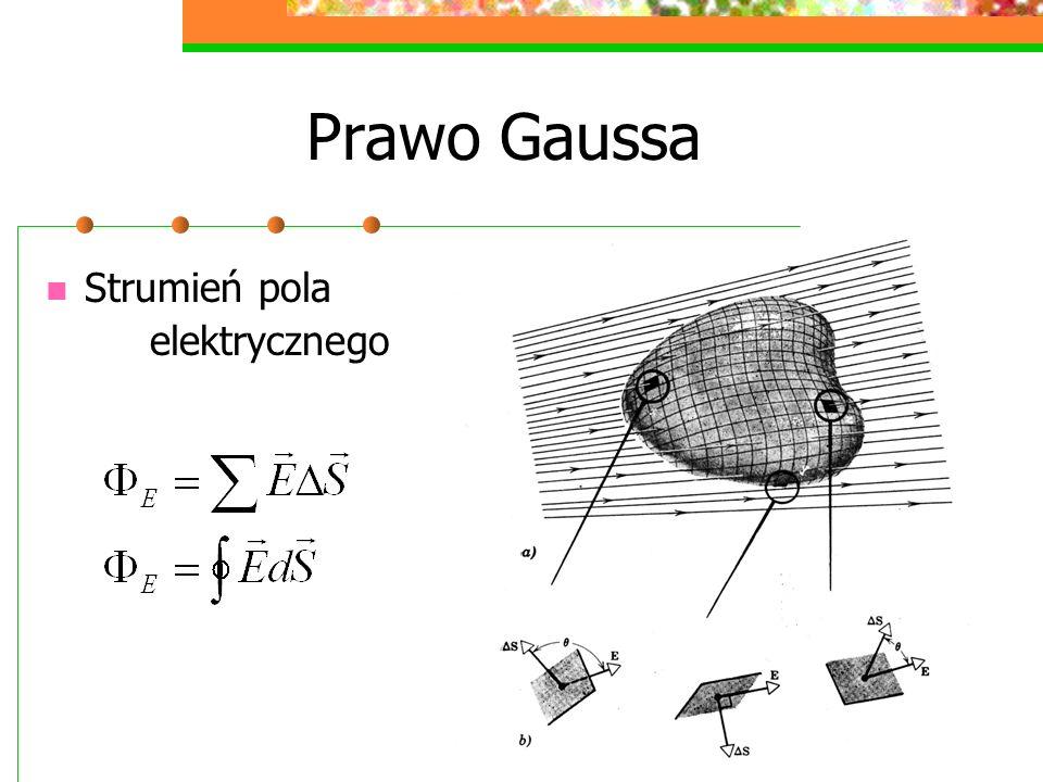 Prawo Gaussa Strumień pola elektrycznego