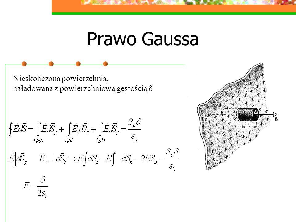 Prawo Gaussa Nieskończona powierzchnia, naładowana z powierzchniową gęstością