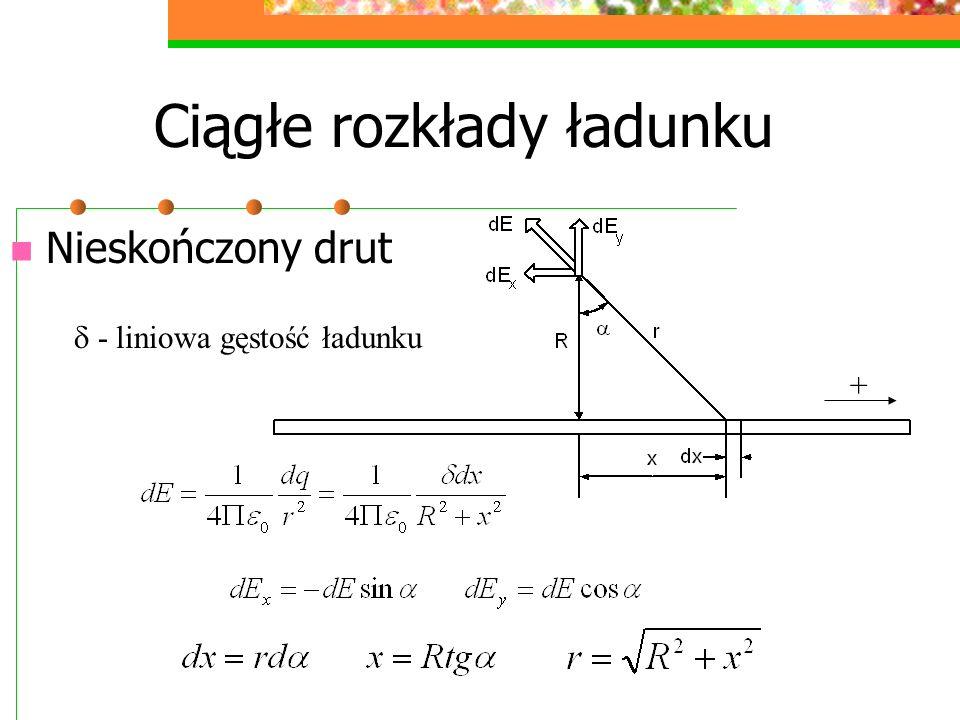 Ciągłe rozkłady ładunku Nieskończony drut - liniowa gęstość ładunku +